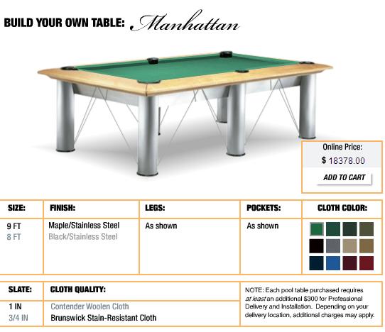 Brunswickmanhattantable The Introverse - Brunswick manhattan pool table